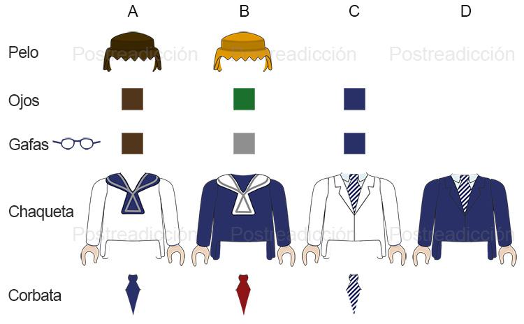 Imagen de producto: https://tienda.postreadiccion.com/img/articulos/secundarias10796_____4200_____Click_nino_b.jpg