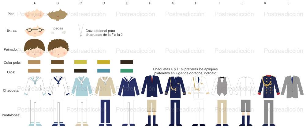 Imagen de producto: https://tienda.postreadiccion.com/img/articulos/secundarias10800_____4202_____Nino2.jpg